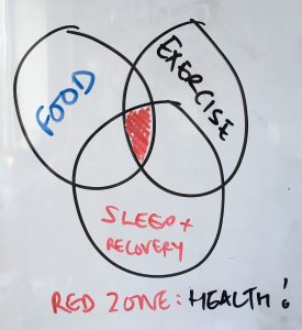 improve your sleep, Non Exercise Activity Thermogenesis in action