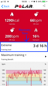 measuring workout intensity