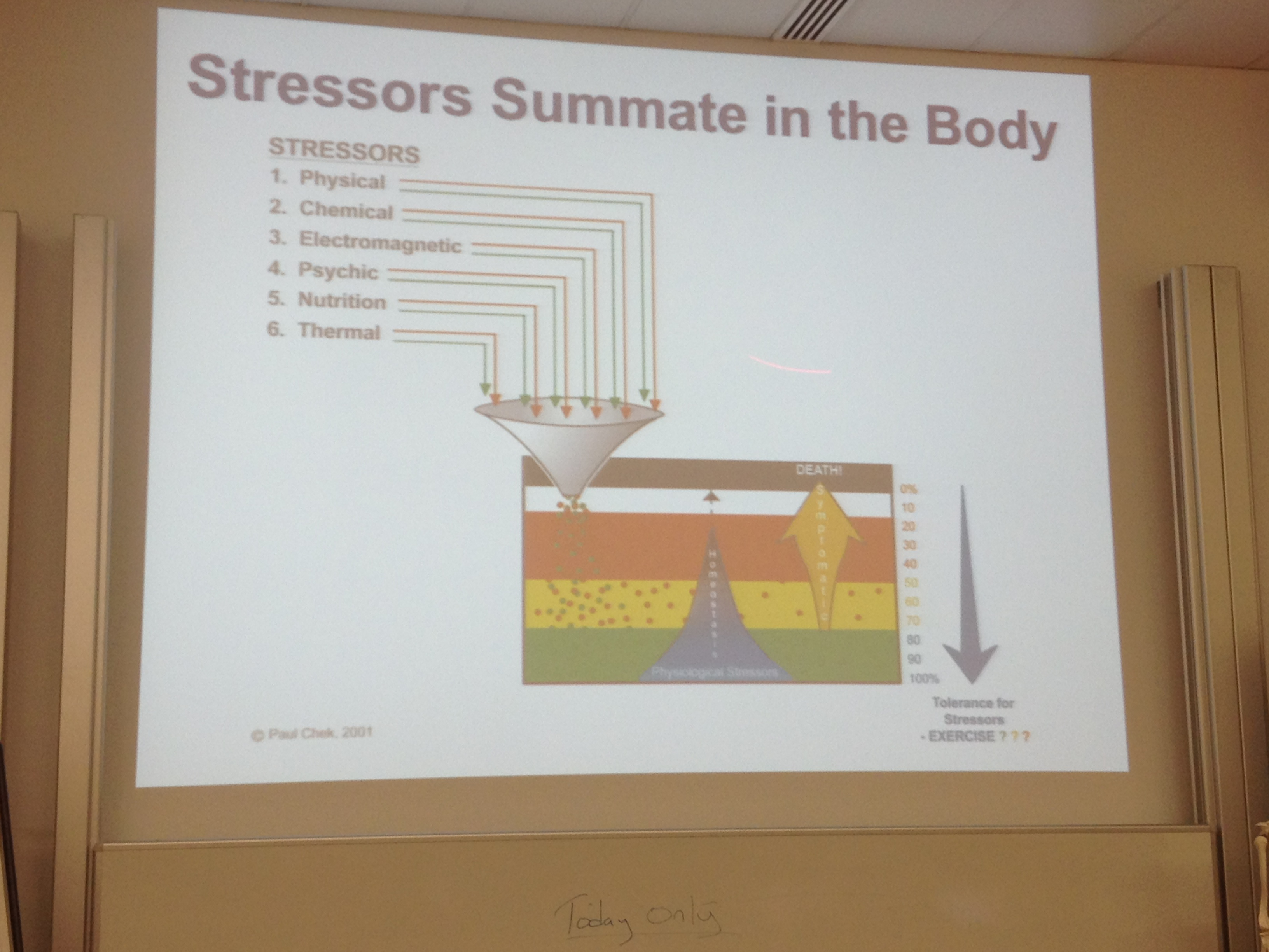 Paul Chek, Seminar, Stress, FitPro, beating stress
