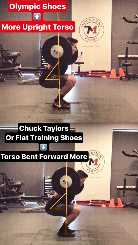 weightlifting shoe guide,