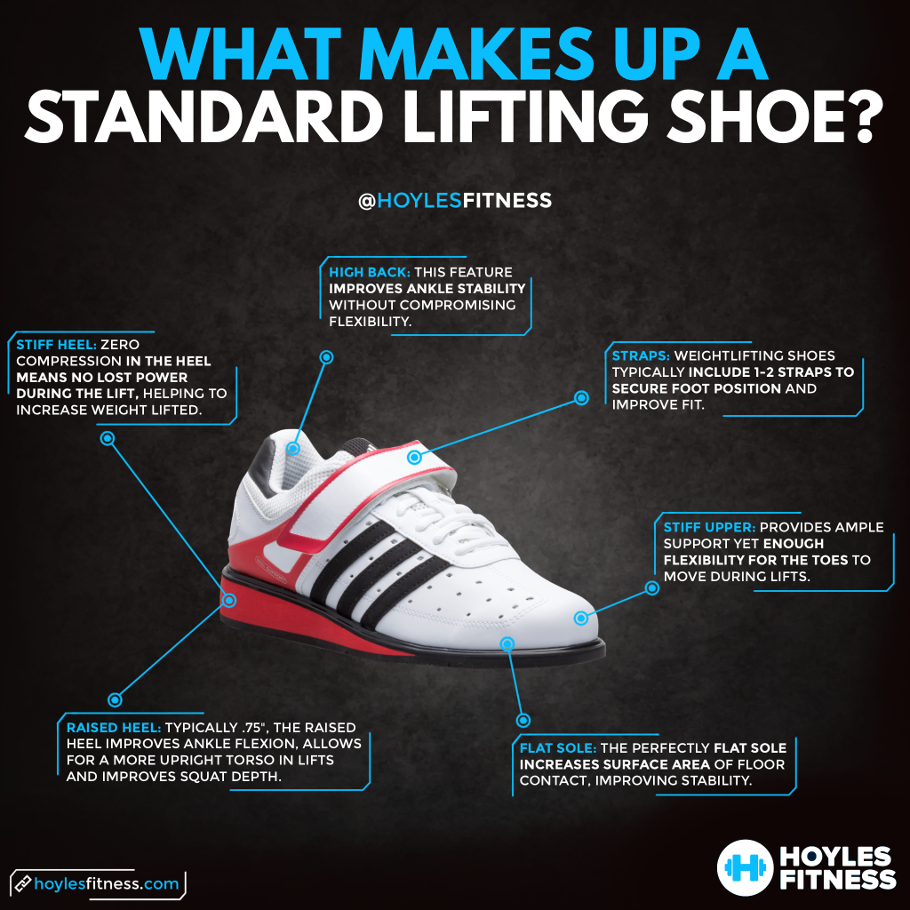 weightlifting shoe guide